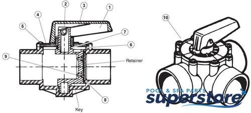 What replaces the SPX0732BA please. Dial-A-Flow diverter valve